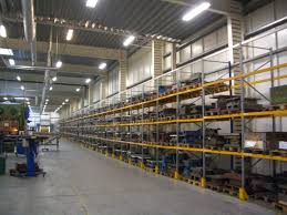 Most profitable Manufacturing Business in India