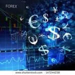 Top Forex Brokers in India Review