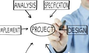 5 Must Have Project Management Skills in a Project Manager