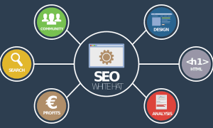 9 Tips To Create Consistent SEO Content