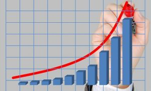 The Best Areas To Reinvest Profits